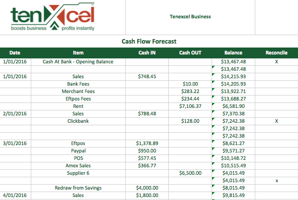 Business templates tenxcel for full details of how to set up a cash flow forecast please read the tutorial at the link below pronofoot35fo Gallery