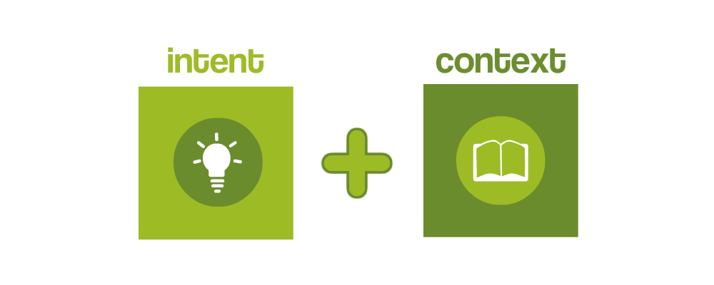 Search intent and context